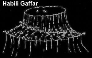 Habili-Gaffar ff